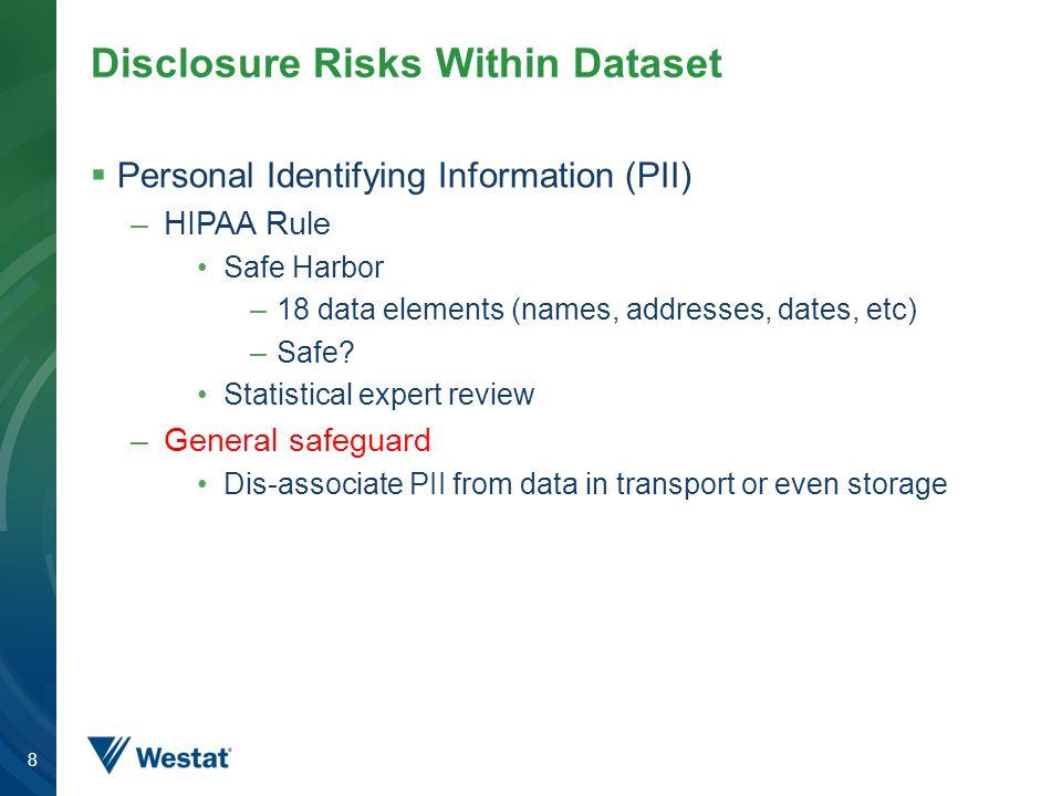 Disclosure Risks Within Dataset  Personal Identifying Information (PII) –HIPAA Rule Safe Harbor –18 data elements (names, addresses, dates, etc) –Saf
