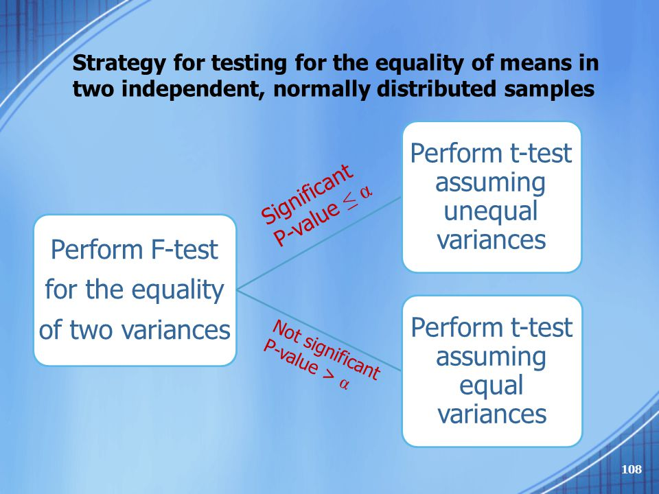Strategy for testing for the equality of means in two independent, normally distributed samples Perform F-test for the equality of two variances Perfo