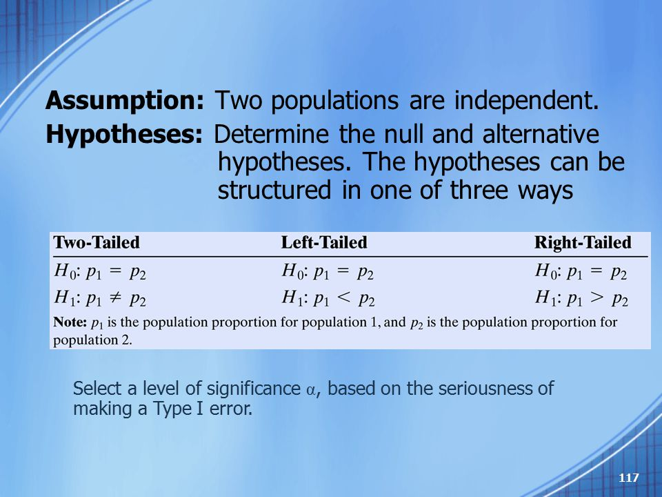 Assumption: Two populations are independent. Hypotheses: Determine the null and alternative hypotheses. The hypotheses can be structured in one of thr