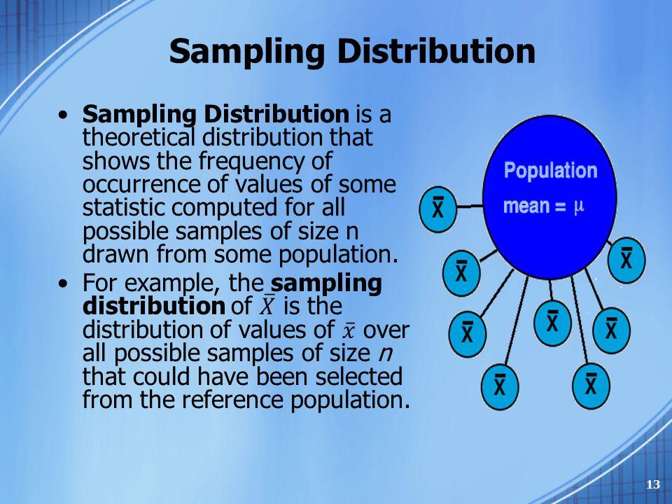 Sampling Distribution 13