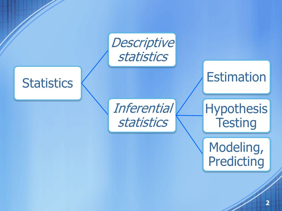 Statistics Descriptive statistics Inferential statistics Estimation Hypothesis Testing Modeling, Predicting 2
