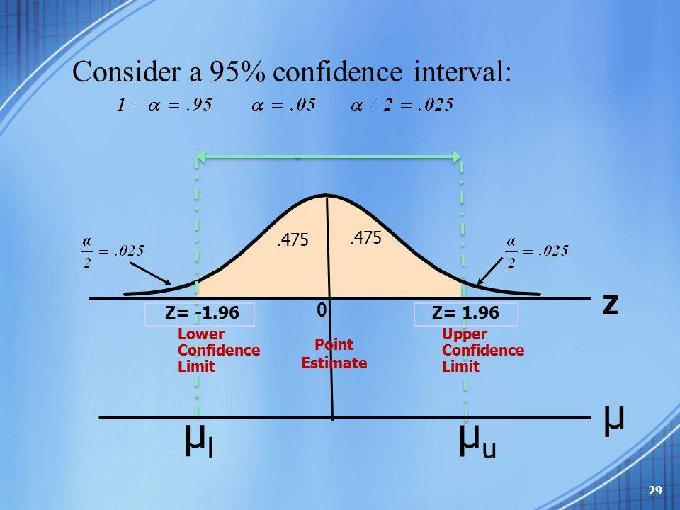 Consider a 95% confidence interval: Z= -1.96Z= 1.96 Lower Confidence Limit Upper Confidence Limit 0.475 Z μ μlμl μuμu 29 Point Estimate
