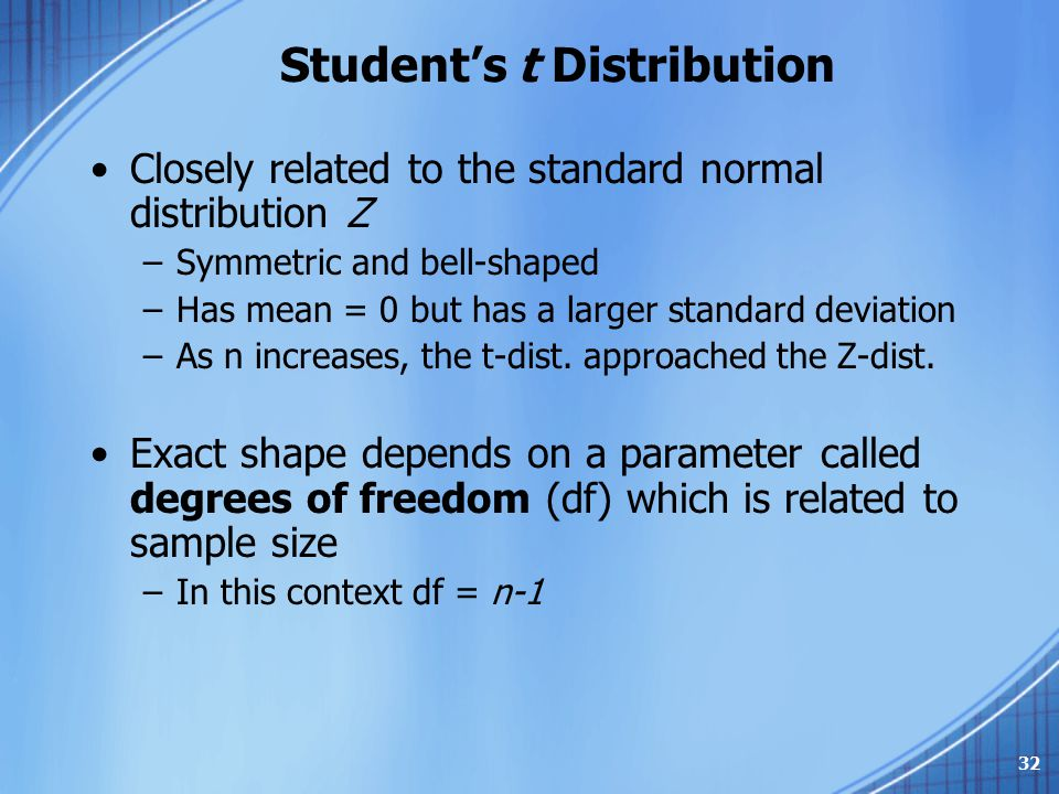 Student's t Distribution Closely related to the standard normal distribution Z –Symmetric and bell-shaped –Has mean = 0 but has a larger standard devi