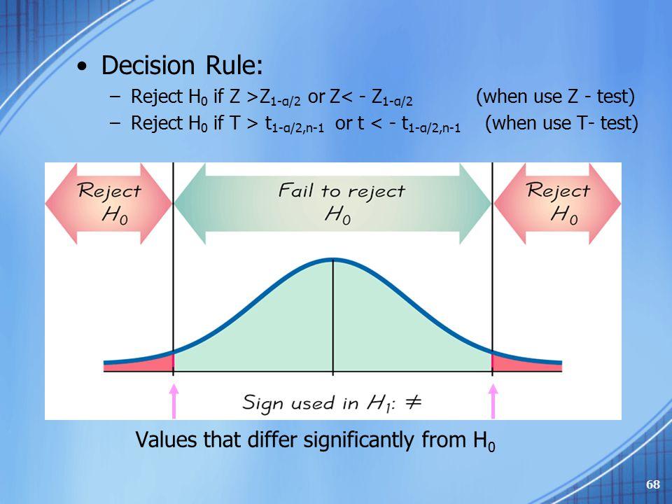 Decision Rule: –Reject H 0 if Z >Z 1-α/2 or Z< - Z 1-α/2 (when use Z - test) –Reject H 0 if T > t 1-α/2,n-1 or t < - t 1-α/2,n-1 (when use T- test) Va