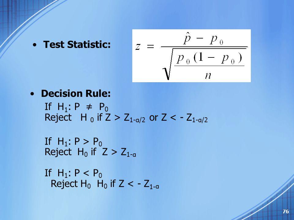 Decision Rule: If H 1 : P ≠ P 0 Reject H 0 if Z > Z 1-α/2 or Z < - Z 1-α/2 If H 1 : P > P 0 Reject H 0 if Z > Z 1-α If H 1 : P < P 0 Reject H 0 H 0 if