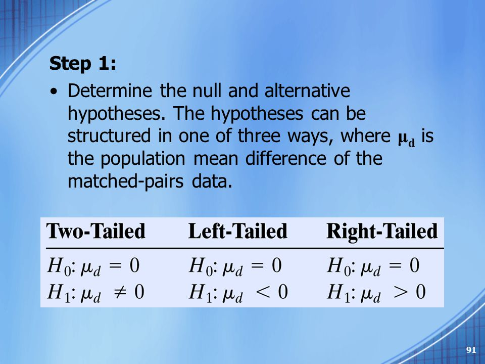 Step 1: Determine the null and alternative hypotheses. The hypotheses can be structured in one of three ways, where μ d is the population mean differe