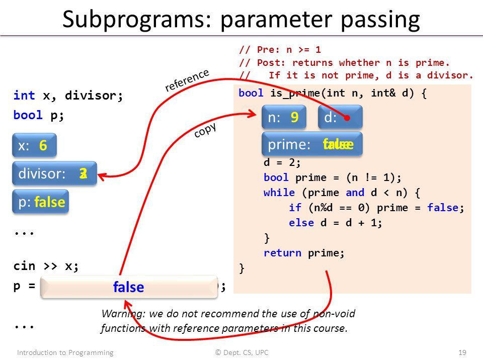 Subprograms: parameter passing int x, divisor; bool p;... cin >> x; p = is_prime(x + 3, divisor);... Introduction to Programming© Dept. CS, UPC19 bool