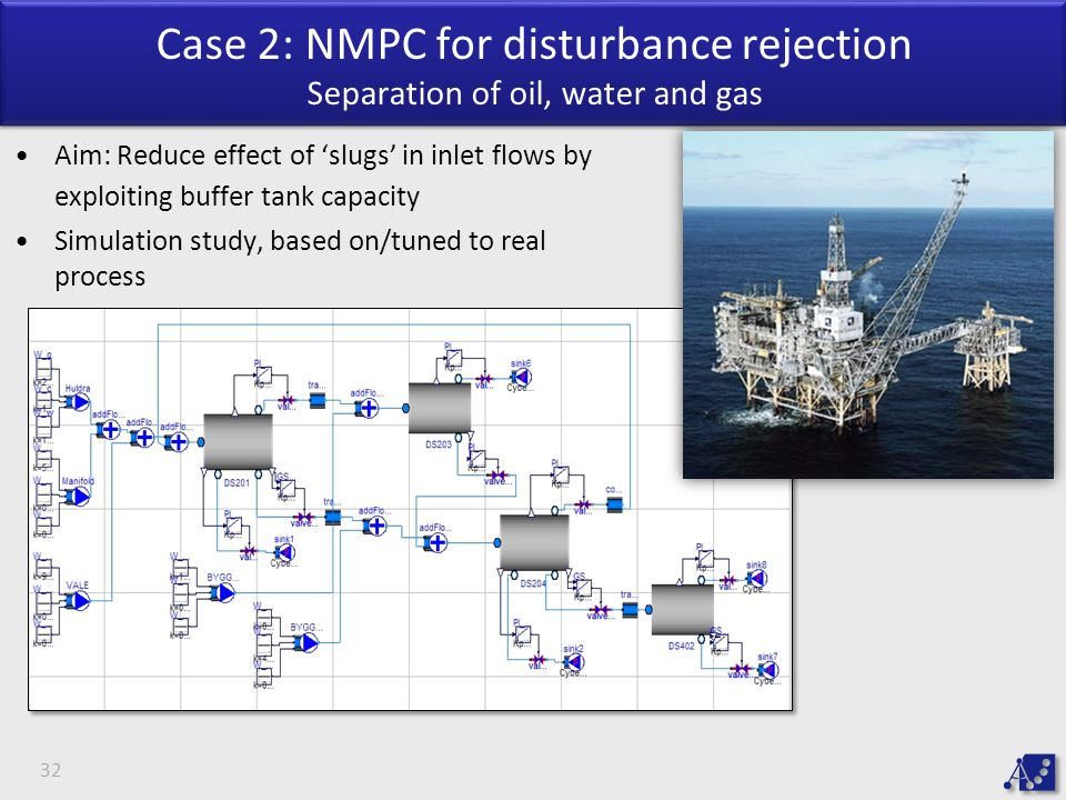 Case 2: NMPC for disturbance rejection Separation of oil, water and gas Aim: Reduce effect of 'slugs' in inlet flows by exploiting buffer tank capacity Simulation study, based on/tuned to real process 32