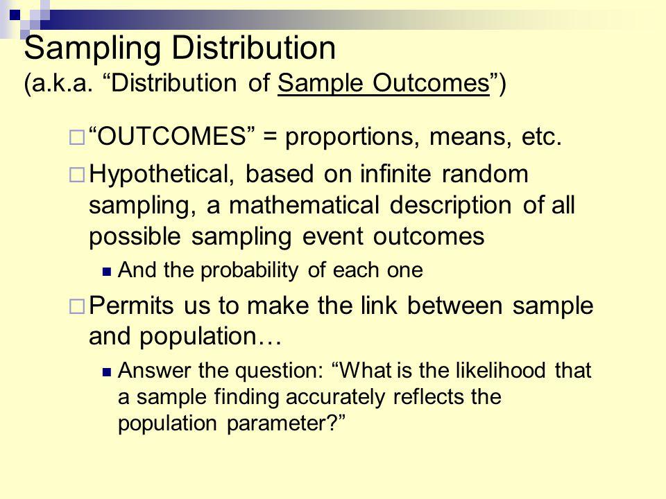 Sampling Distribution (a.k.a.