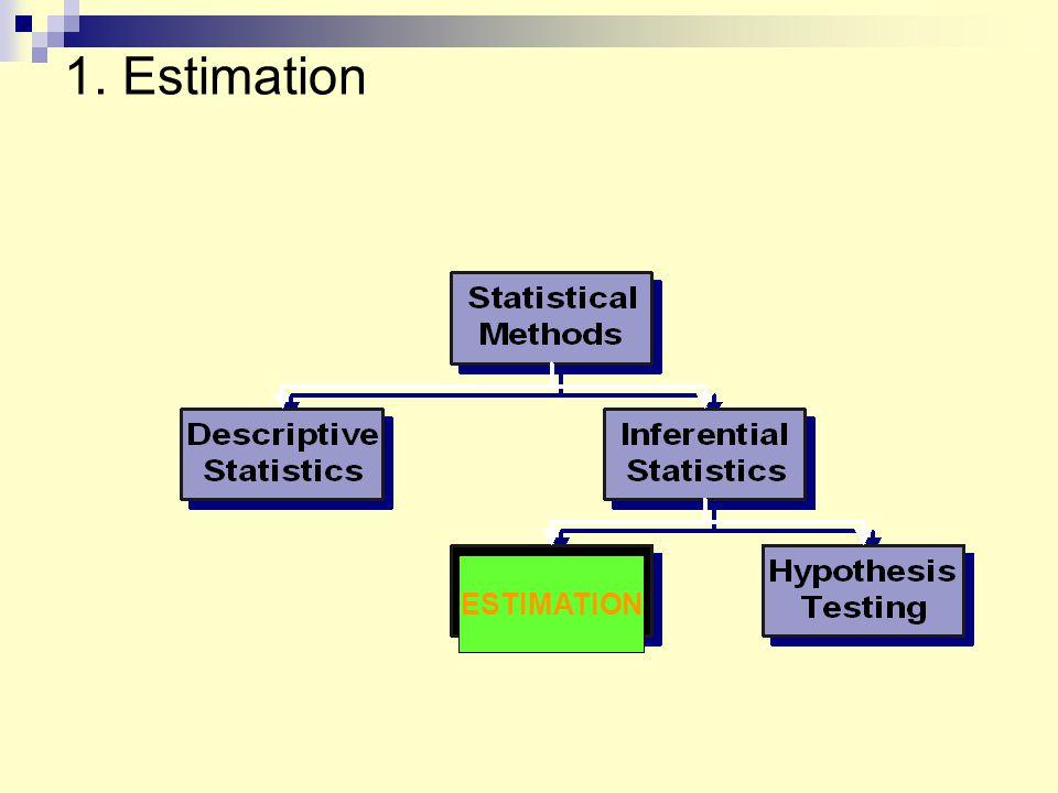 1. Estimation ESTIMATION