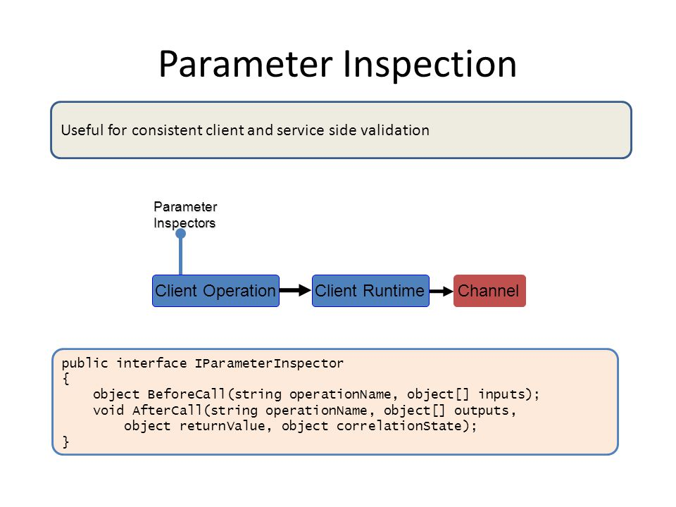 ParameterInspectors public interface IParameterInspector { object BeforeCall(string operationName, object[] inputs); void AfterCall(string operationName, object[] outputs, object returnValue, object correlationState); } Parameter Inspection Useful for consistent client and service side validation Client Operation Client Runtime Channel