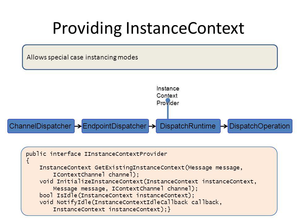 Providing InstanceContext DispatchOperationDispatchRuntimeEndpointDispatcherChannelDispatcher public interface IInstanceContextProvider { InstanceContext GetExistingInstanceContext(Message message, IContextChannel channel); void InitializeInstanceContext(InstanceContext instanceContext, Message message, IContextChannel channel); bool IsIdle(InstanceContext instanceContext); void NotifyIdle(InstanceContextIdleCallback callback, InstanceContext instanceContext);}InstanceContextProvider Allows special case instancing modes