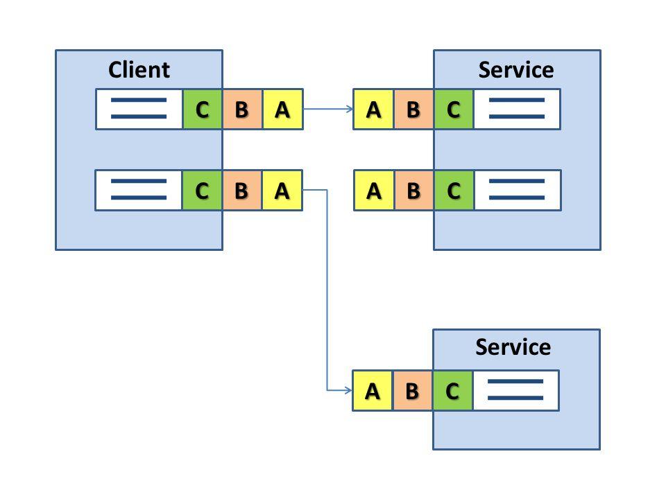 BCA BCA BCA BCA BCA ClientService