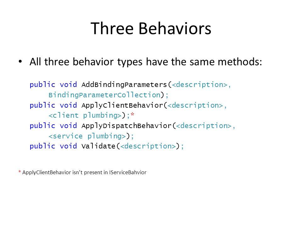Three Behaviors All three behavior types have the same methods: public void AddBindingParameters(, BindingParameterCollection); public void ApplyClientBehavior(, );* public void ApplyDispatchBehavior(, ); public void Validate( ); * ApplyClientBehavior isn't present in IServiceBahvior