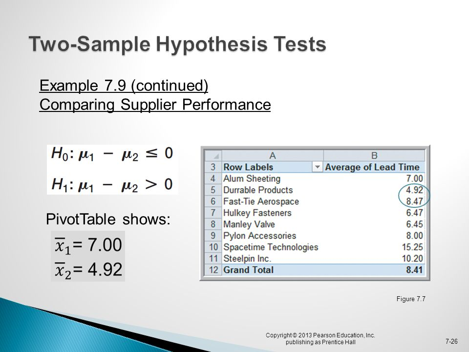 Figure 7.7 Copyright © 2013 Pearson Education, Inc. publishing as Prentice Hall 7-26 Example 7.9 (continued) Comparing Supplier Performance PivotTable