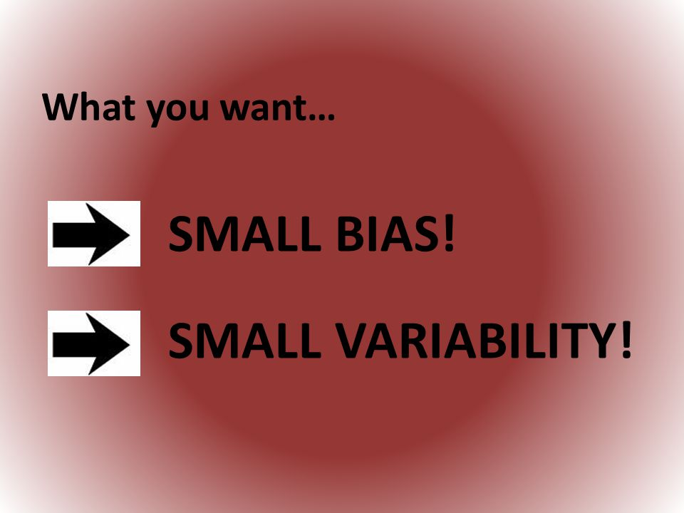 What you want… SMALL BIAS! SMALL VARIABILITY!