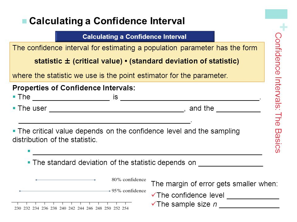 + Calculating a Confidence Interval Confidence Intervals: The Basics The confidence interval for estimating a population parameter has the form statis