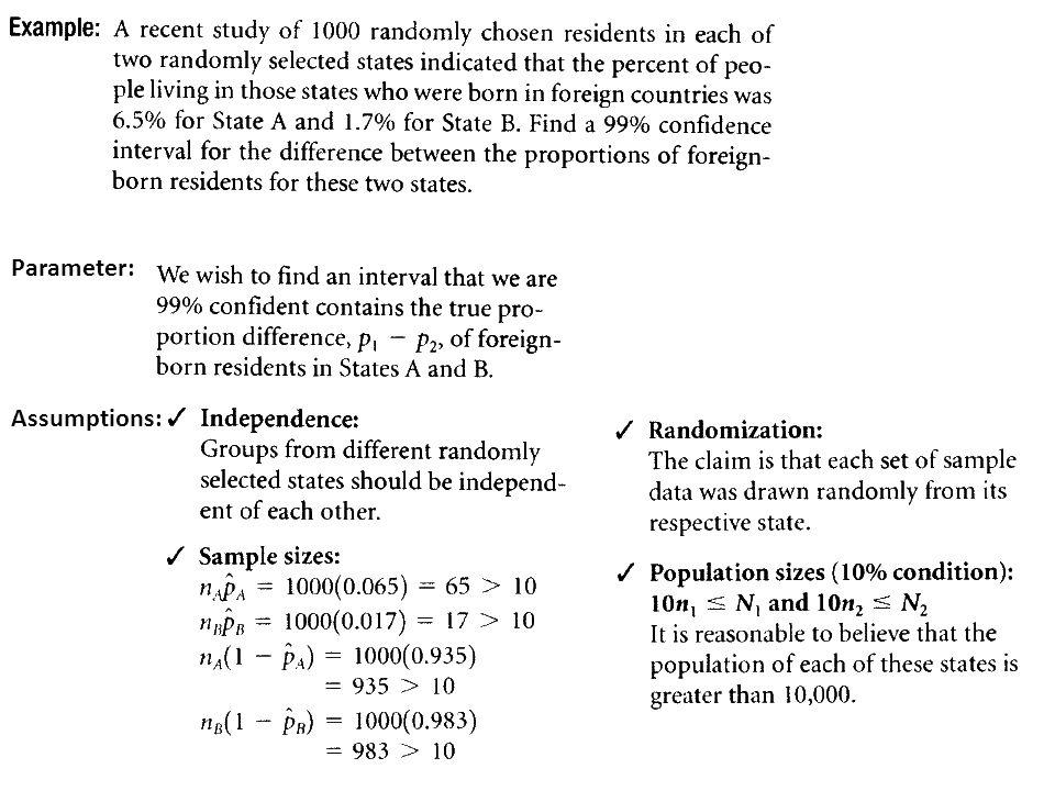 Parameter: Assumptions: