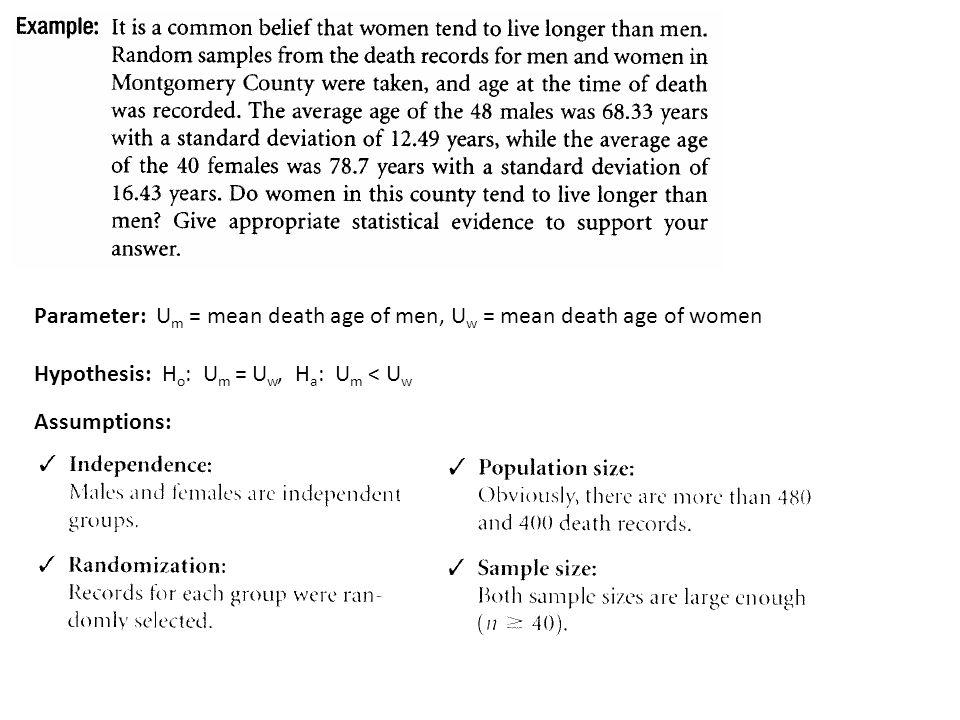 Parameter: U m = mean death age of men, U w = mean death age of women Hypothesis: H o : U m = U w, H a : U m < U w Assumptions: