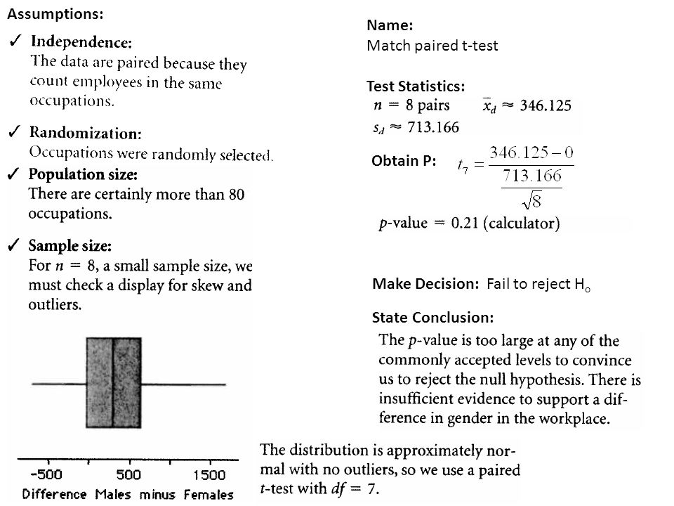 Assumptions: Name: Match paired t-test Test Statistics: Obtain P: Make Decision: Fail to reject H o State Conclusion: