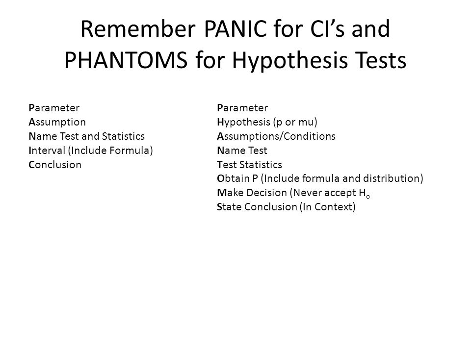 Remember PANIC for CI's and PHANTOMS for Hypothesis Tests Parameter Assumption Name Test and Statistics Interval (Include Formula) Conclusion Paramete