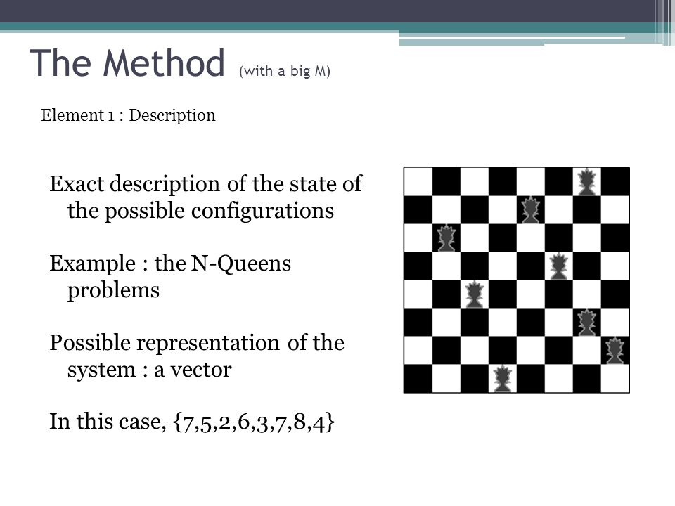 The Method (with a big M) Exact description of the state of the possible configurations Example : the N-Queens problems Possible representation of the system : a vector In this case, {7,5,2,6,3,7,8,4} Element 1 : Description