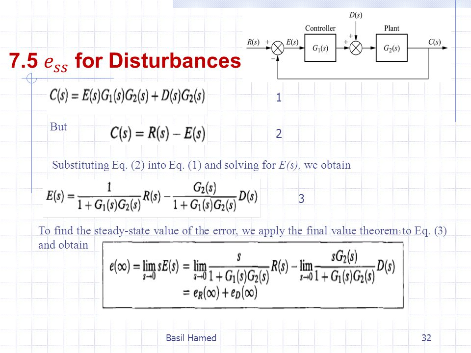 Basil Hamed32 But Substituting Eq. (2) into Eq. (1) and solving for E(s), we obtain 1 2 To find the steady-state value of the error, we apply the fina