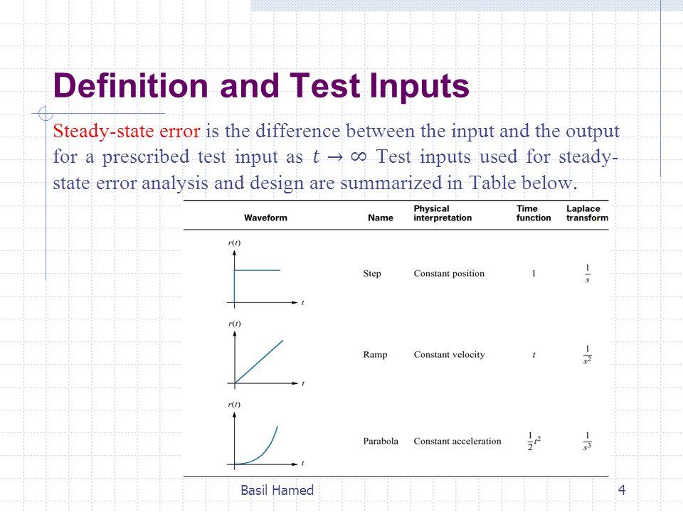 Definition and Test Inputs Basil Hamed4
