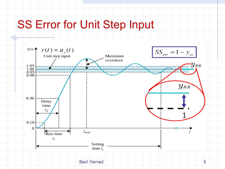 7.3 Static Error Constants and System Type We continue our focus on unity negative feedback systems and define parameters that we can use as steady-state error performance specifications.