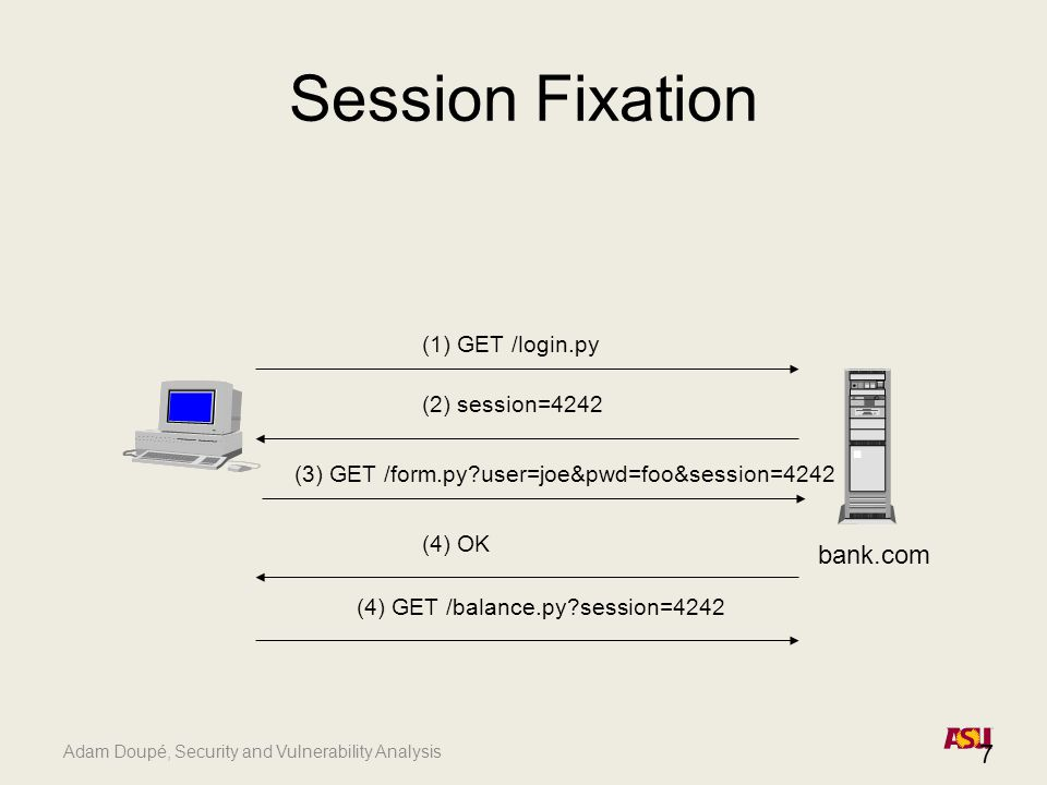 Adam Doupé, Security and Vulnerability Analysis Session Fixation (1) GET /login.py (2) session=4242 bank.com 7 (3) GET /form.py?user=joe&pwd=foo&sessi