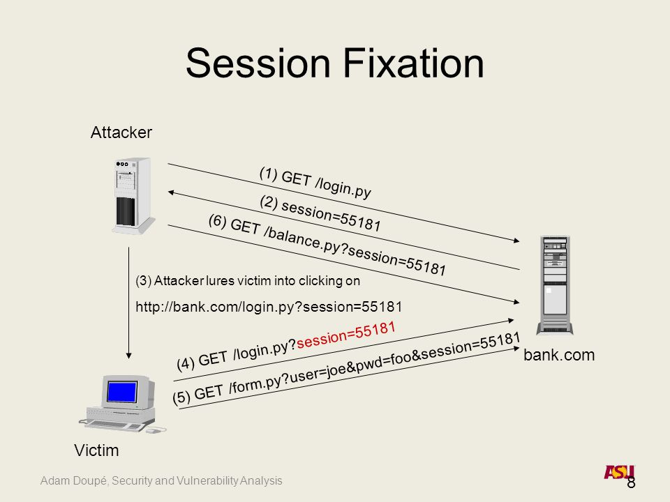 Adam Doupé, Security and Vulnerability Analysis Session Fixation (1) GET /login.py (2) session=55181 (6) GET /balance.py?session=55181 (3) Attacker lu