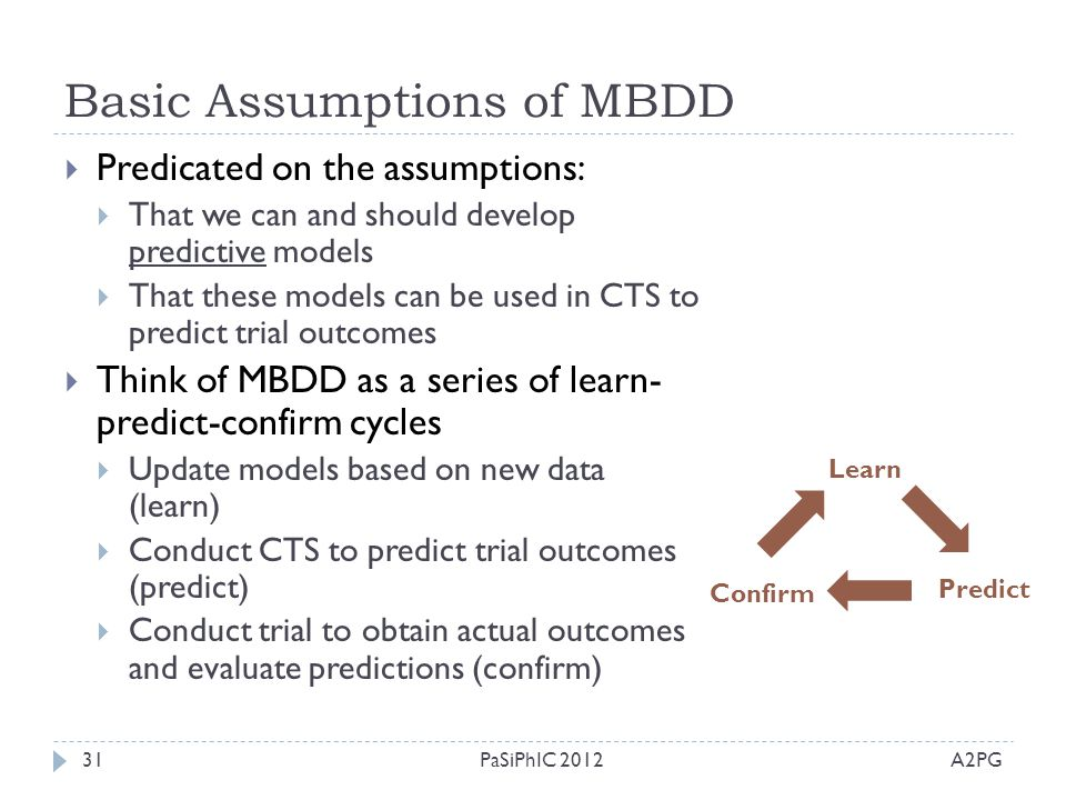 Basic Assumptions of MBDD A2PGPaSiPhIC 201231  Predicated on the assumptions:  That we can and should develop predictive models  That these models