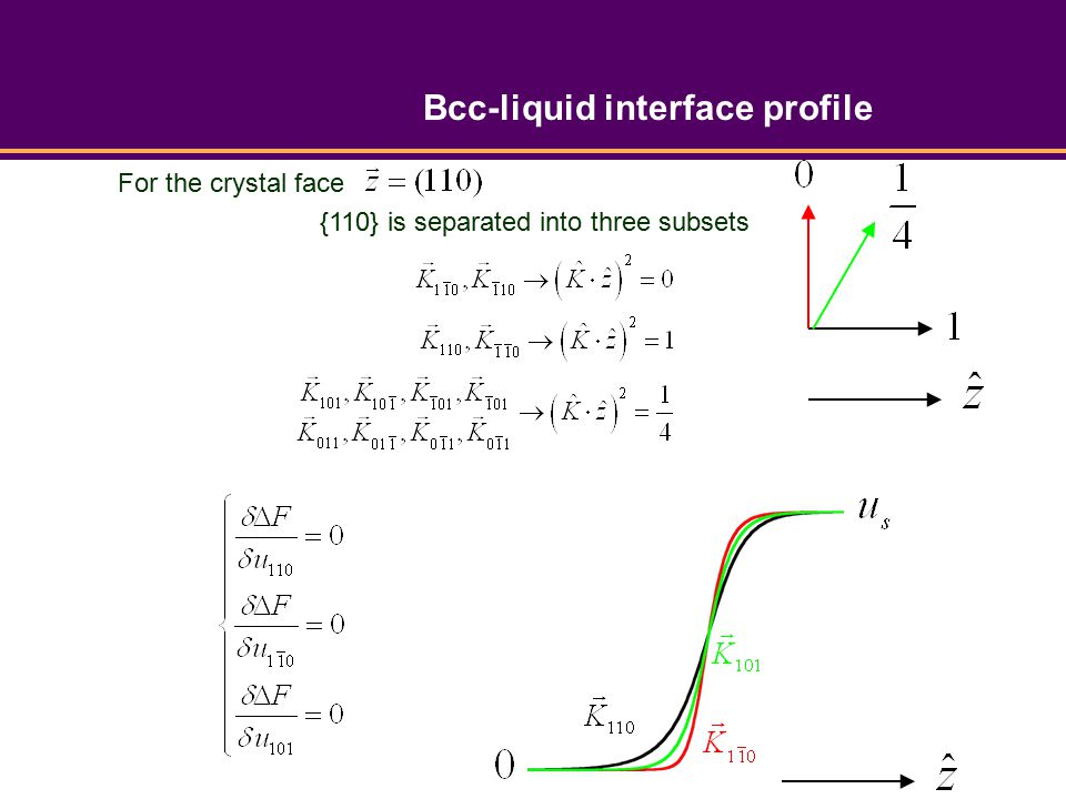 For the crystal face {110} is separated into three subsets Bcc-liquid interface profile