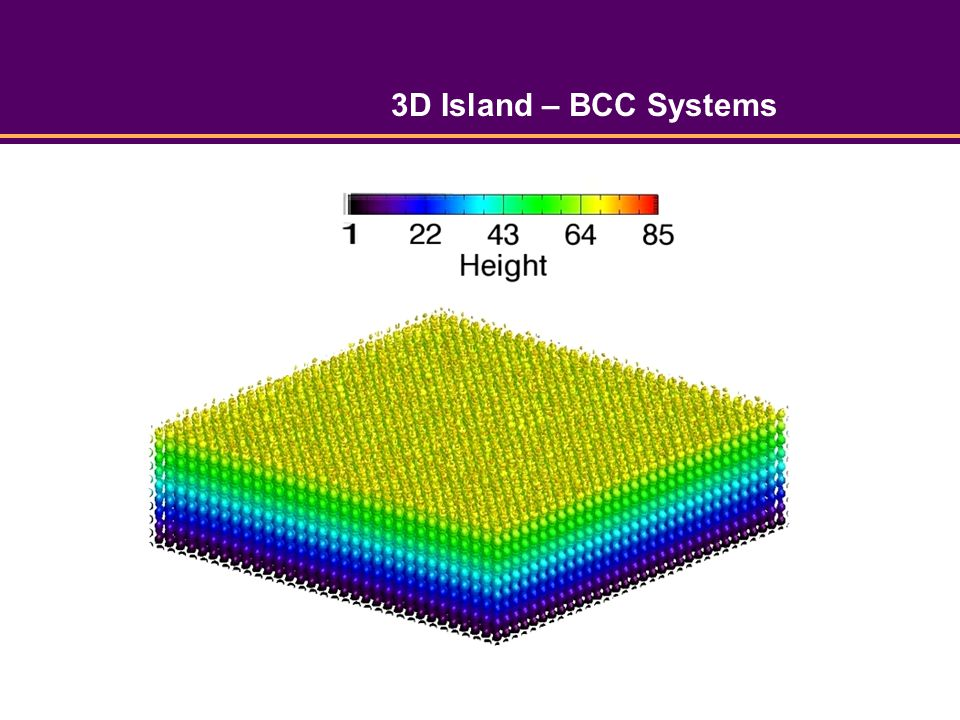 3D Island – BCC Systems