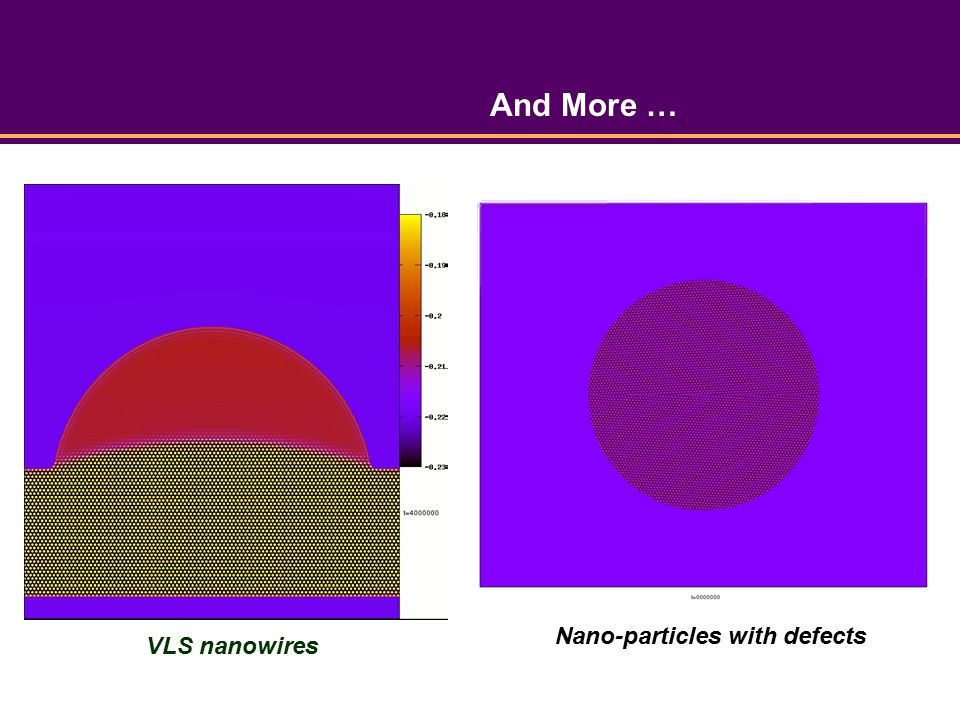 And More … VLS nanowires Nano-particles with defects