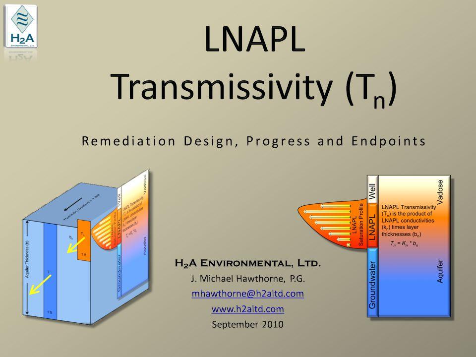 Outline LNAPL multi-phase fluid mechanics review LNAPL metrics review LNAPL transmissivity (T n ) principles Applicability Summary Introduction