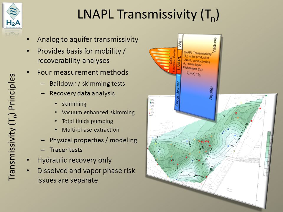 LNAPL Transmissivity (T n ) Analog to aquifer transmissivity Provides basis for mobility / recoverability analyses Four measurement methods – Baildown