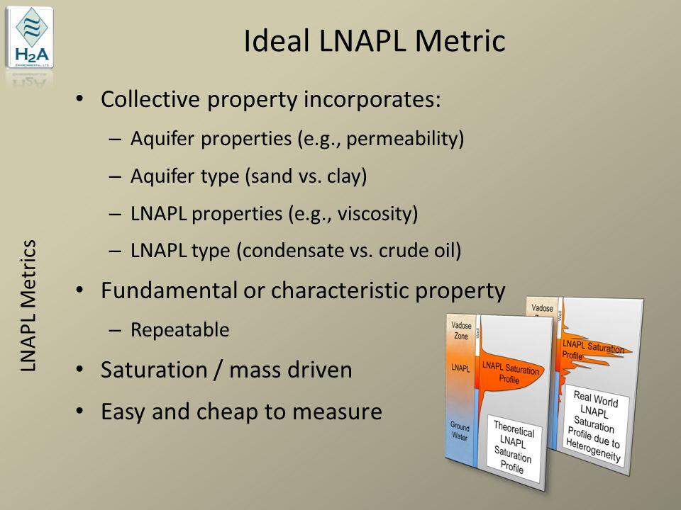 Ideal LNAPL Metric Collective property incorporates: – Aquifer properties (e.g., permeability) – Aquifer type (sand vs. clay) – LNAPL properties (e.g.