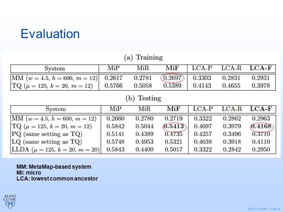 ©2013 MFMER | slide-15 Evaluation MM: MetaMap-based system Mi: micro LCA: lowest common ancestor
