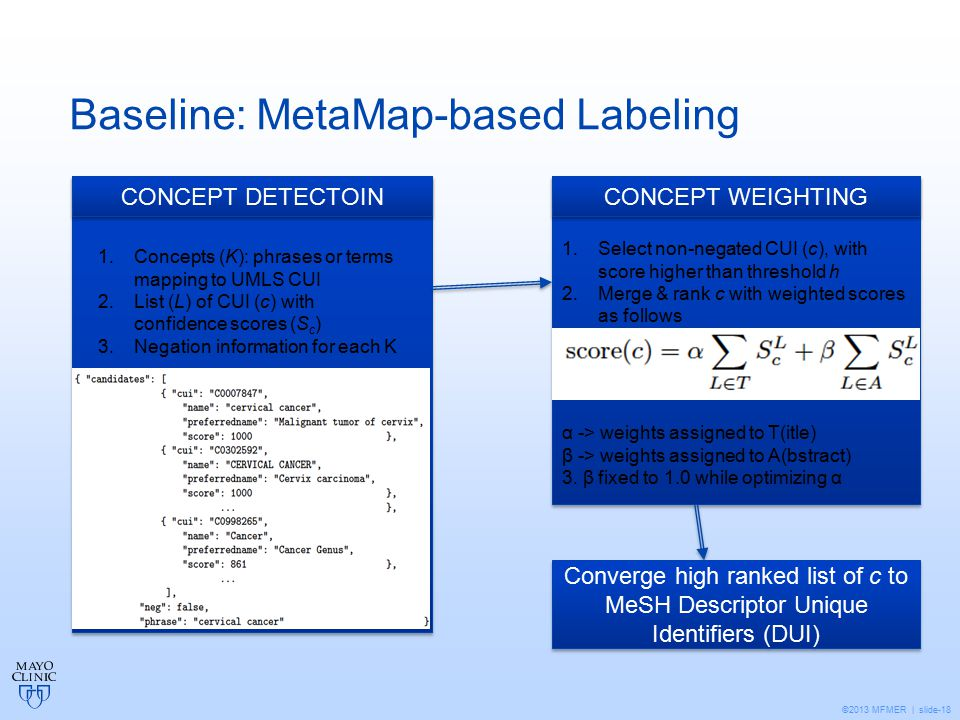 ©2013 MFMER | slide-18 Baseline: MetaMap-based Labeling CONCEPT WEIGHTING CONCEPT DETECTOIN 1.Concepts (K): phrases or terms mapping to UMLS CUI 2.List (L) of CUI (c) with confidence scores (S c ) 3.Negation information for each K 1.Select non-negated CUI (c), with score higher than threshold h 2.Merge & rank c with weighted scores as follows α -> weights assigned to T(itle) β -> weights assigned to A(bstract) 3.