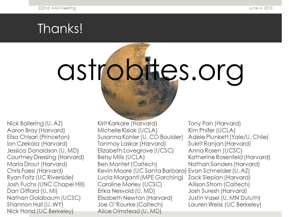 Thanks. June 4, 2013222nd AAS Meeting astrobites.org Nick Ballering (U.