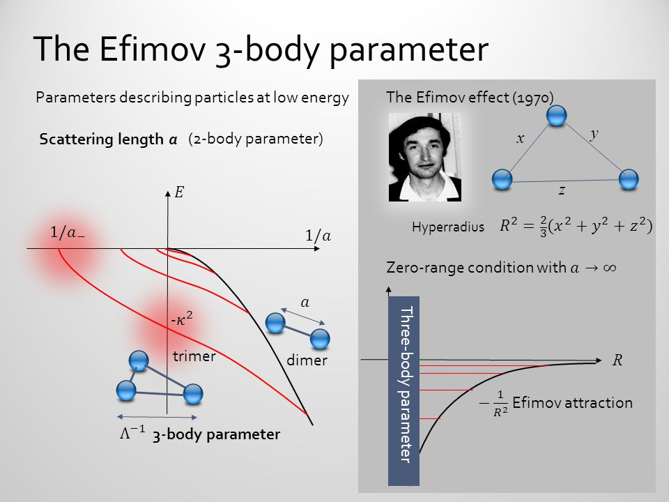 R x Hyperradius The Efimov effect (1970) y z The Efimov 3-body parameter Three-body parameter Parameters describing particles at low energy Scattering