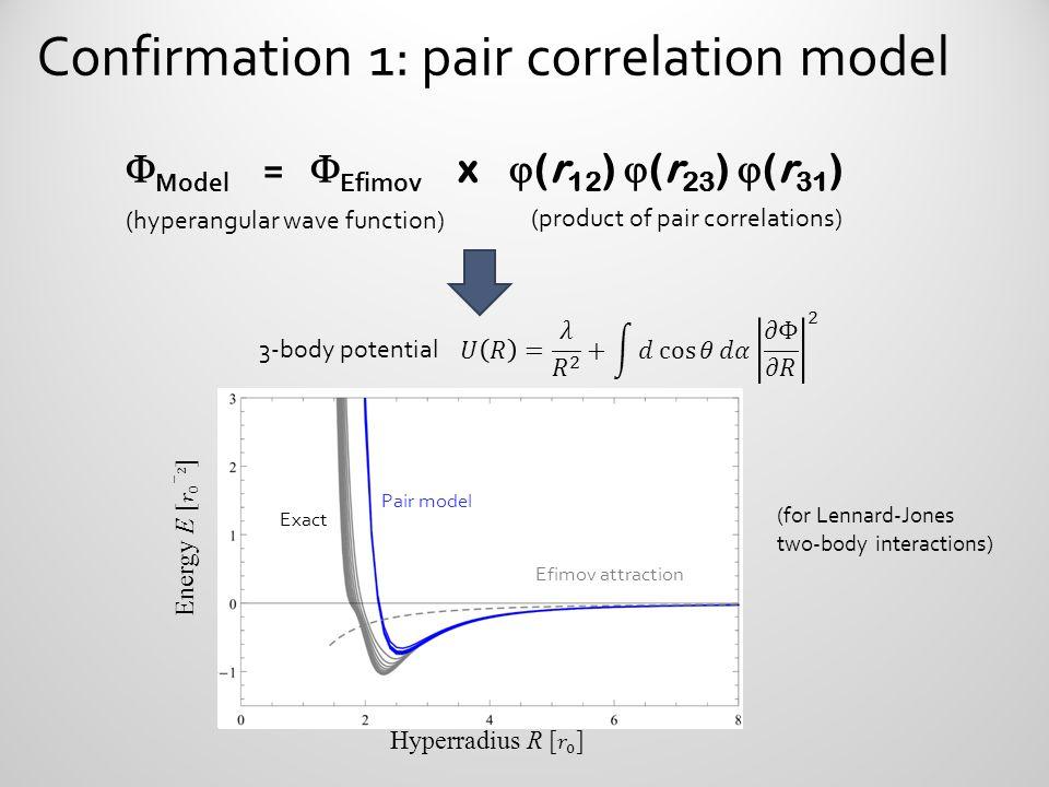 Confirmation 1: pair correlation model  Model =  Efimov x  (r 12 )  (r 23 )  (r 31 ) (product of pair correlations) (hyperangular wave function