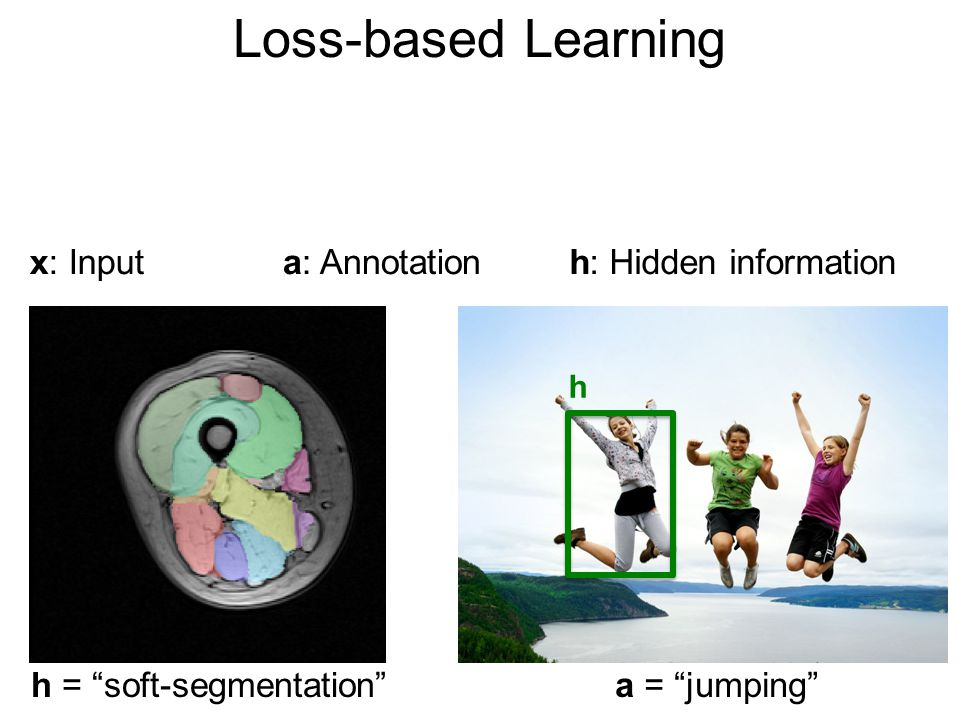 Loss-based Learning x: Inputa: Annotationh: Hidden information h a = jumping h = soft-segmentation