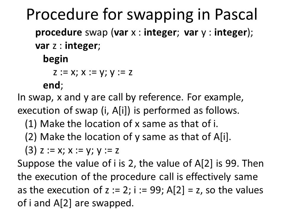 Procedure for swapping in Pascal procedure swap (var x : integer; var y : integer); var z : integer; begin z := x; x := y; y := z end; In swap, x and y are call by reference.