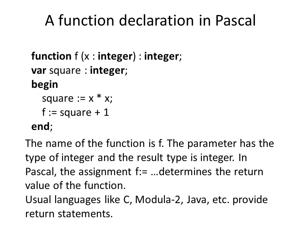 A function declaration in Pascal The name of the function is f.