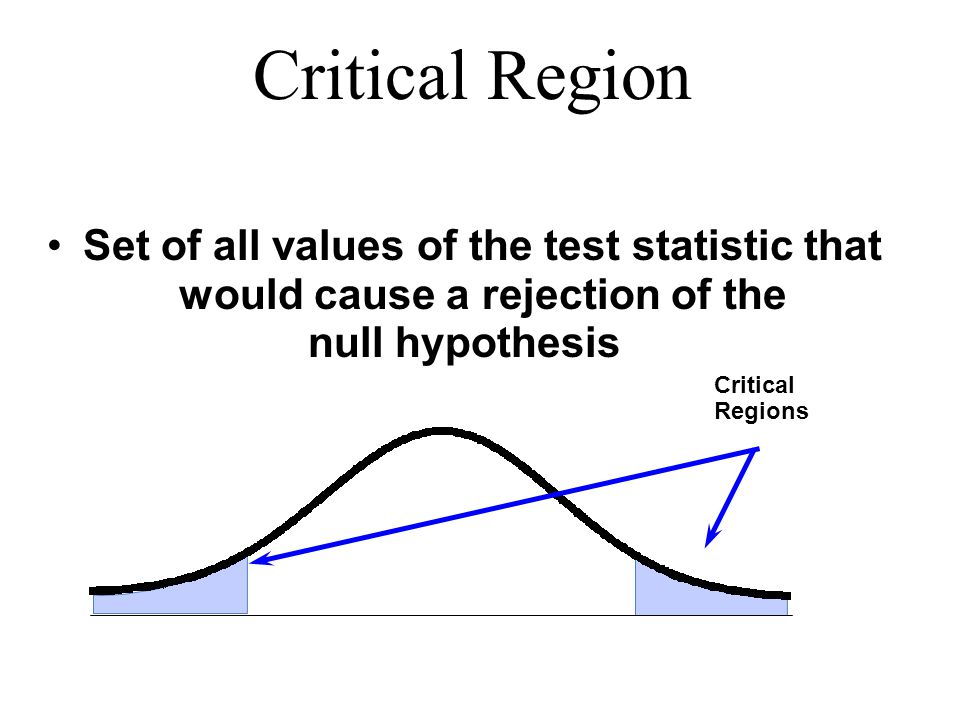 Critical Region Set of all values of the test statistic that would cause a rejection of the null hypothesis Critical Regions