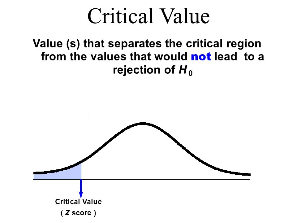 Critical Value Value (s) that separates the critical region from the values that would not lead to a rejection of H 0 Critical Value ( z score )