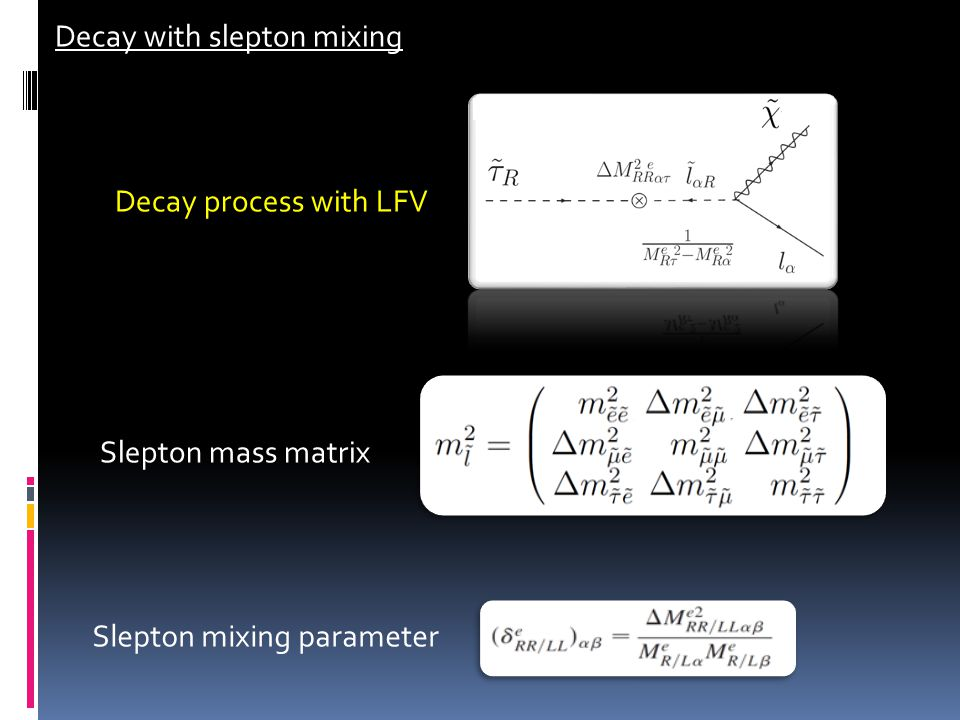Decay with slepton mixing Slepton mixing parameter Decay process with LFV Slepton mass matrix