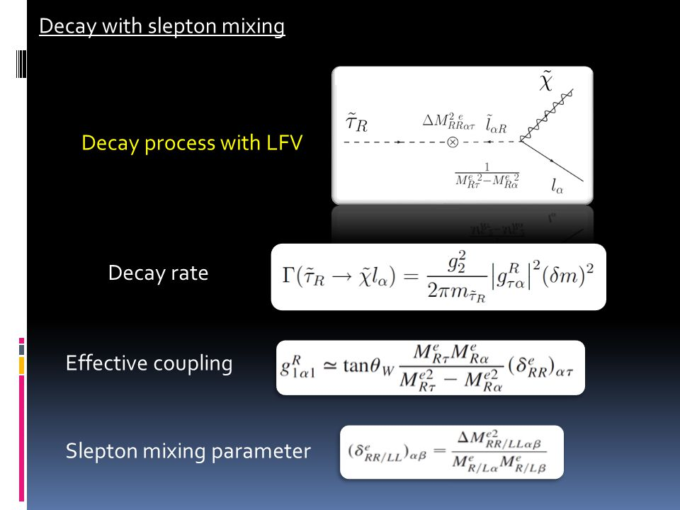 Bounds on slepton mixing parameter Slepton mixing parameter Bounds on slepton mixing parameter For stau mass 300GeV ⋍ More strict constraint on mixing parameter .